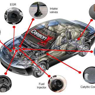 Mobile Carbon Cleaning | Diesel and Petrol Decab |